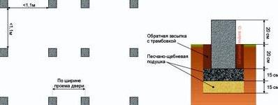 Дровяник, дровник на участке своими руками: как построить